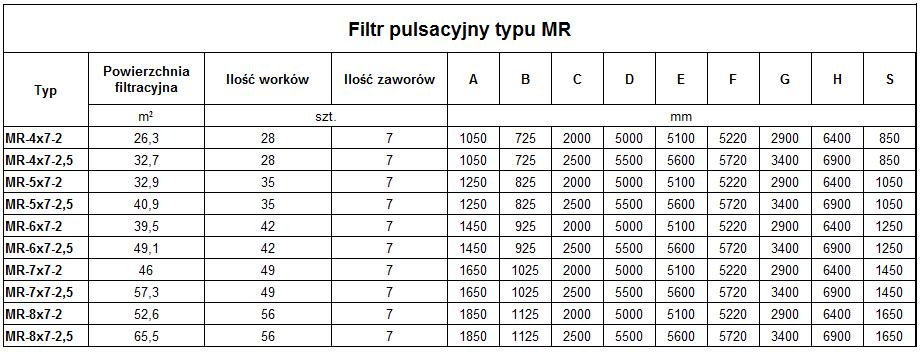 mr-tabela