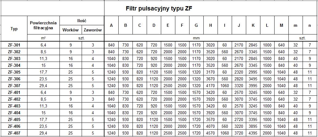 zf-tabela