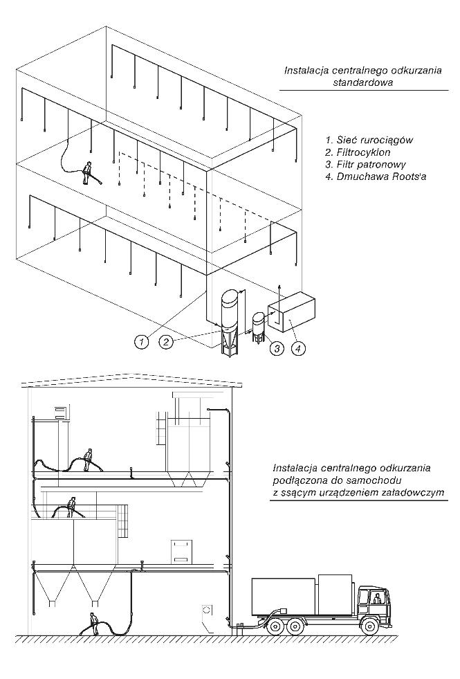 rysunek-instalacja-odkurzania